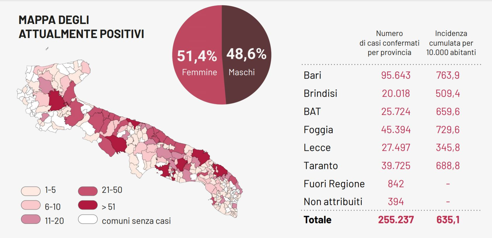 Cartina Puglia bollettino epidemiologico 27/07/21