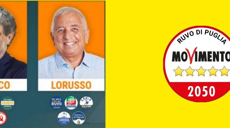 Movimento 5 Stelle Ruvo di Puglia